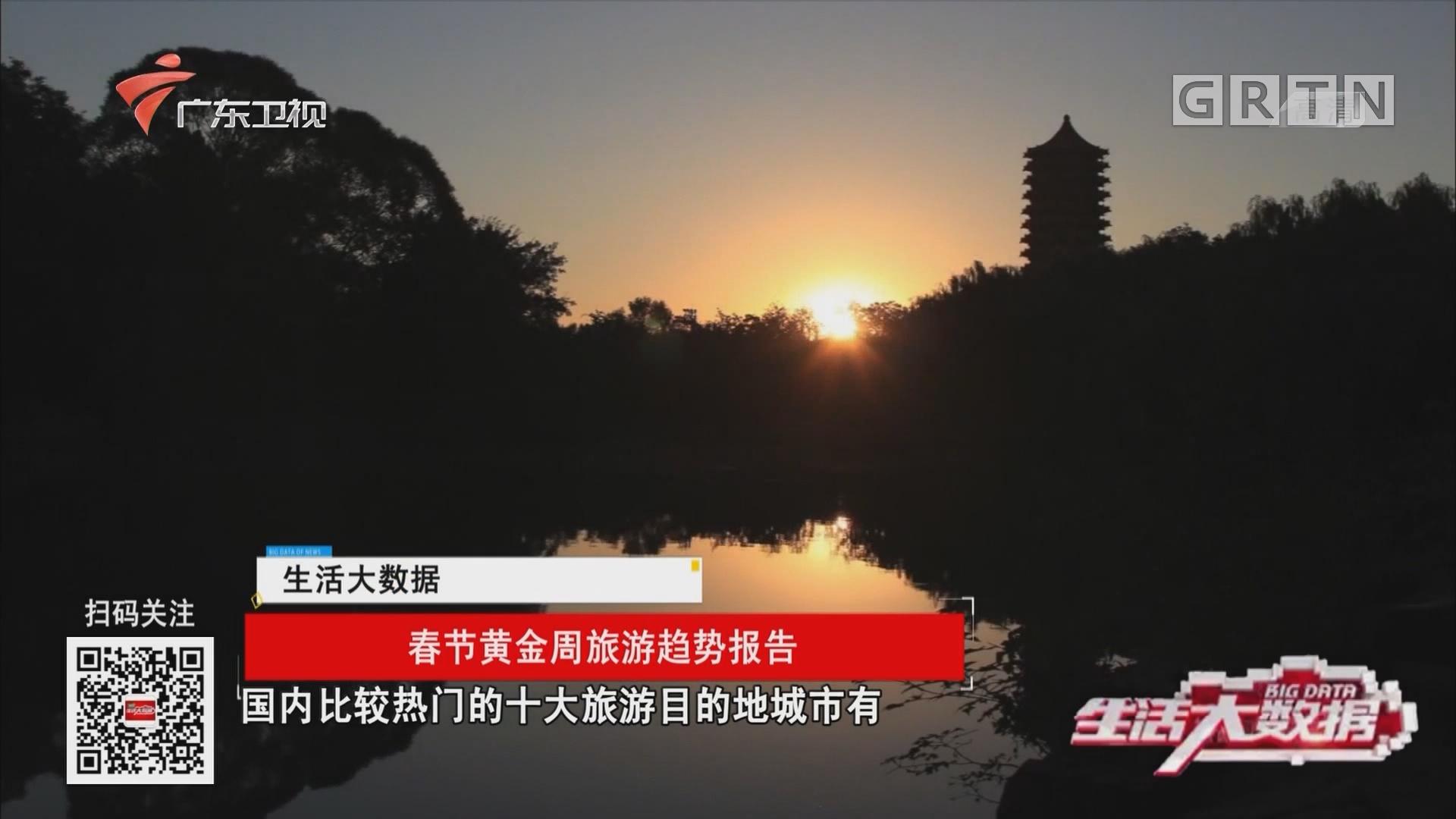 春节黄金周旅游趋势报告