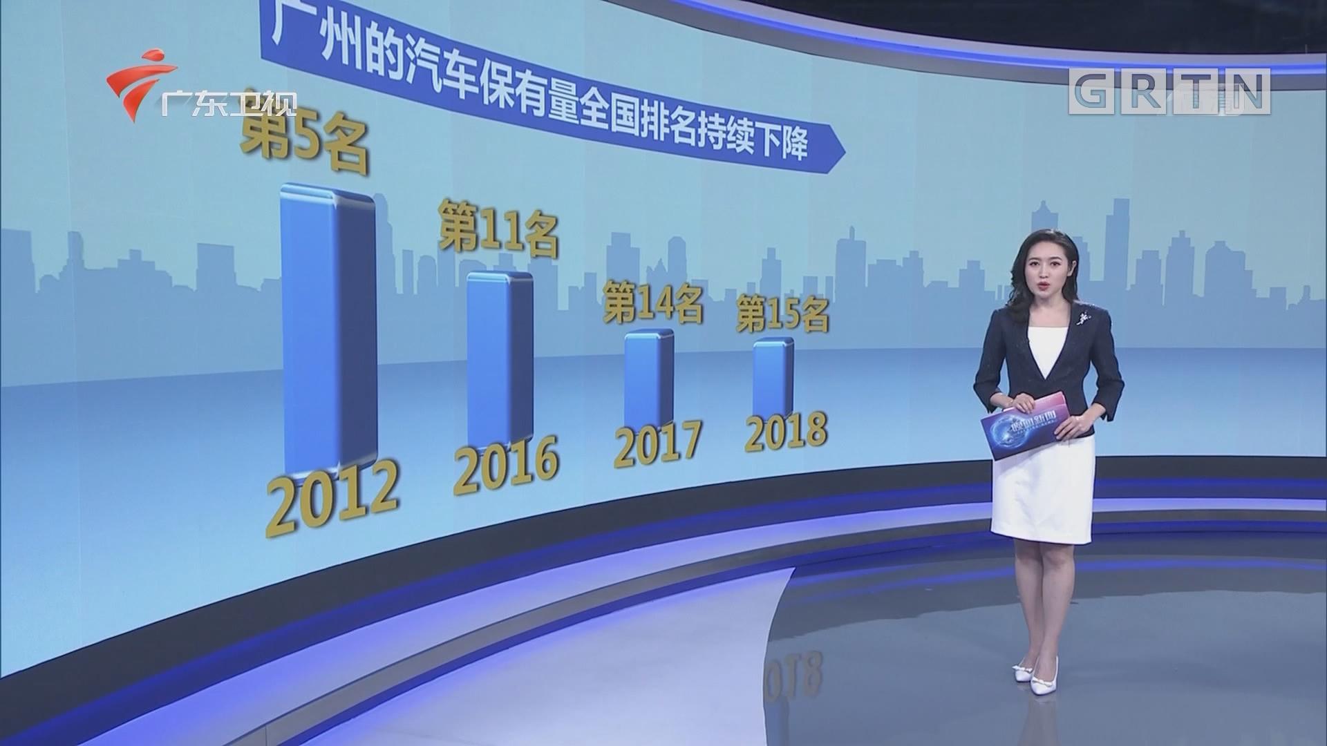 广州的汽车保有量全国排名持续下降
