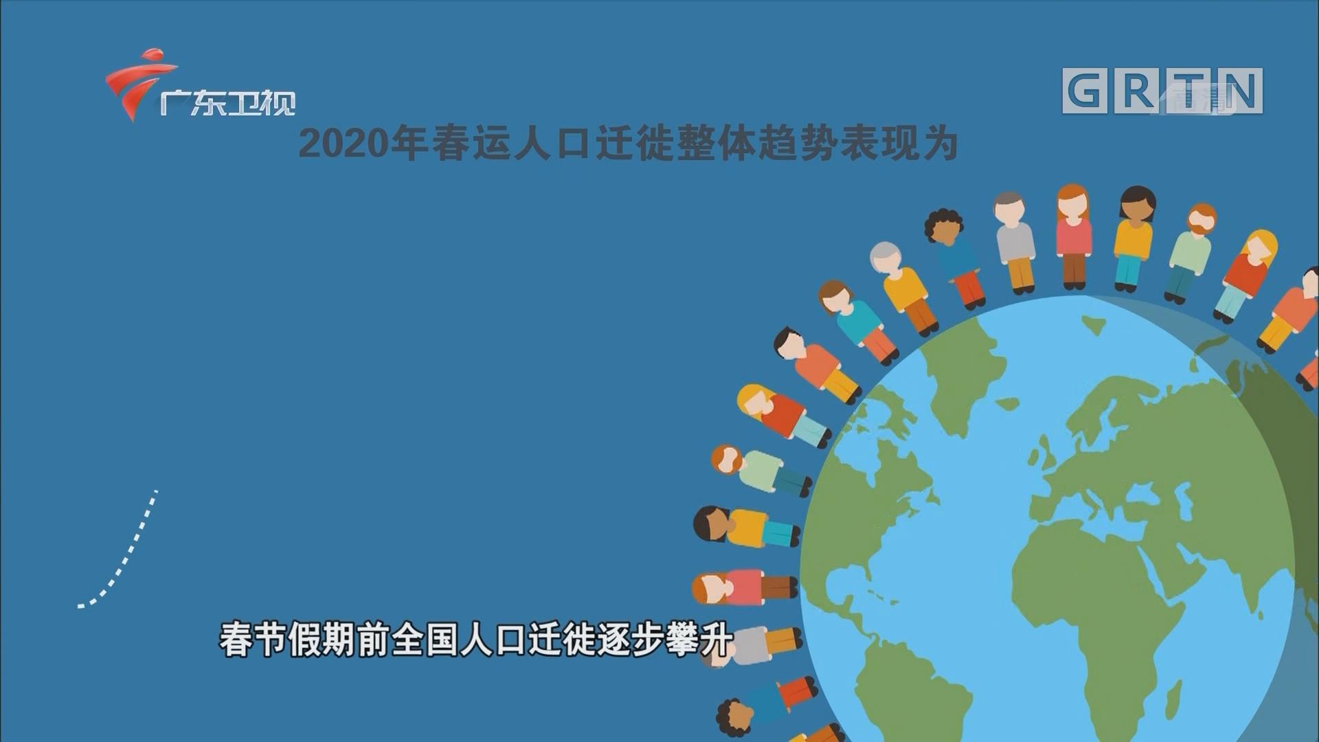 2020年春运人口迁徙整体趋势表现
