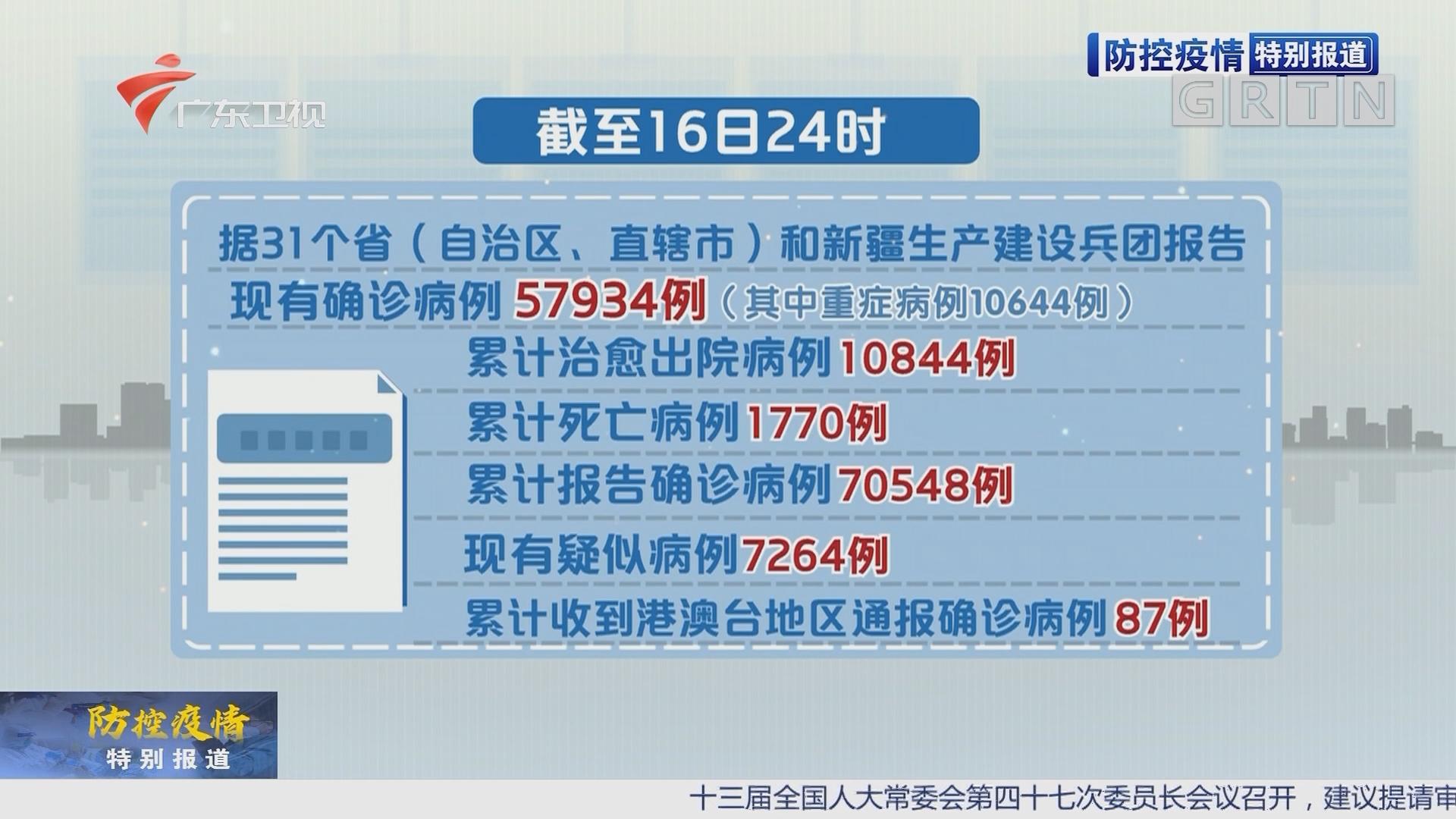 全国新增确诊病例2048例 现有确诊病例57934例
