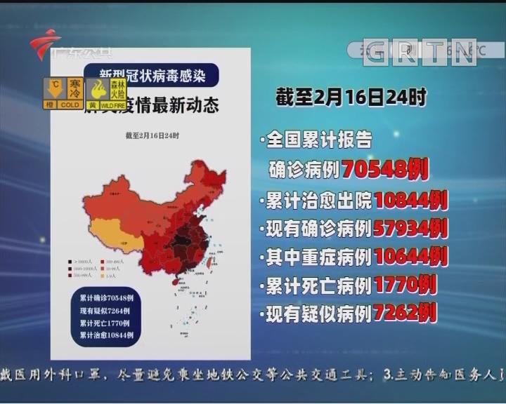 疫情地图和数据