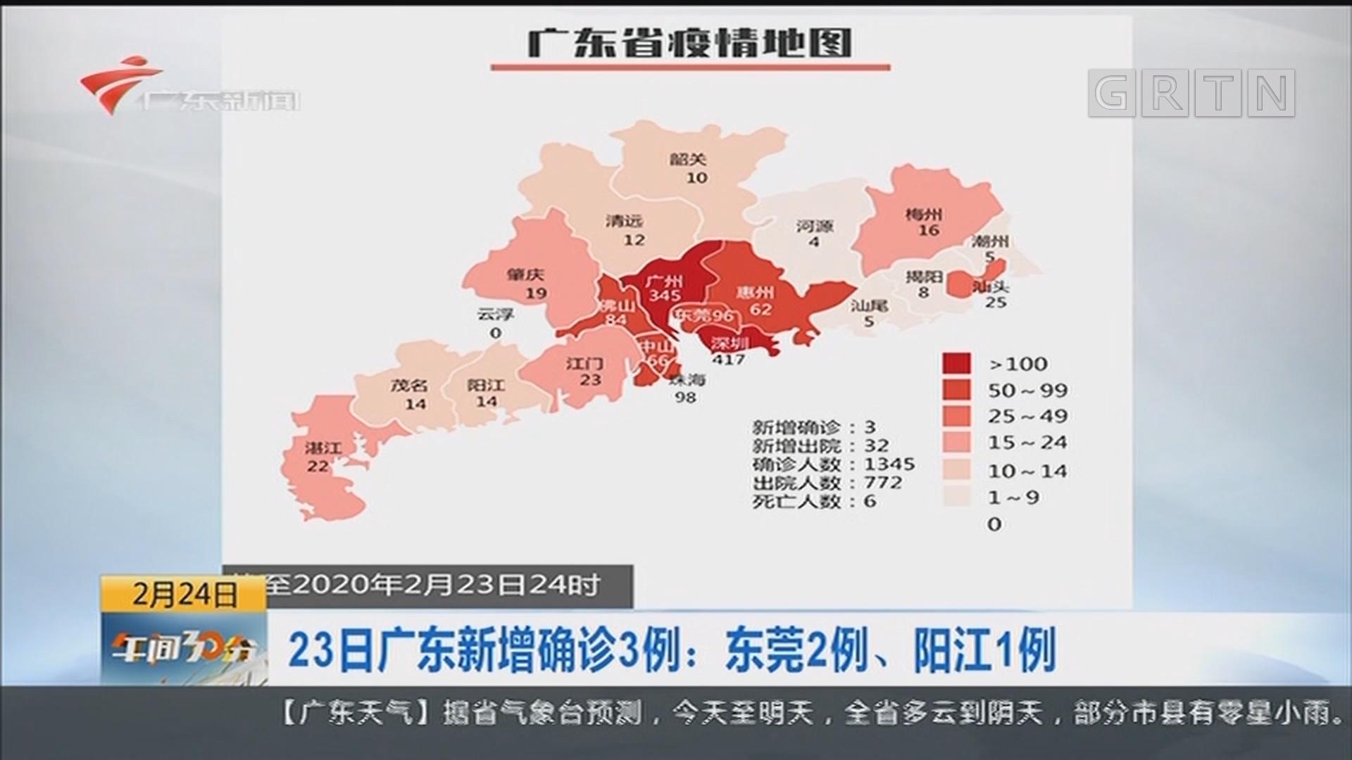 23日广东新增确诊3例:东莞2例、阳江1例