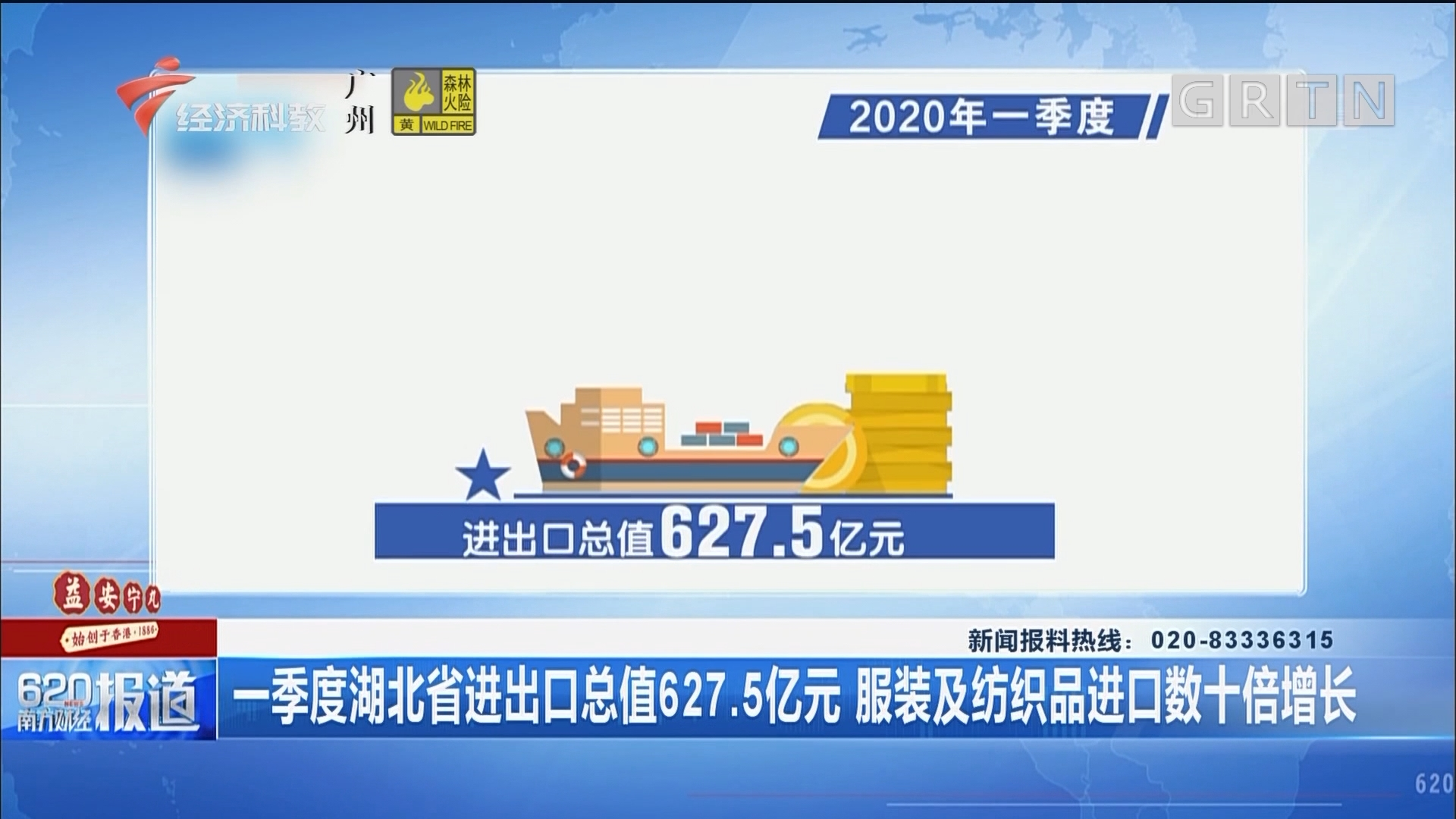 一季度湖北省进出口总值627.5亿元 服装及纺织品进口数十倍增长