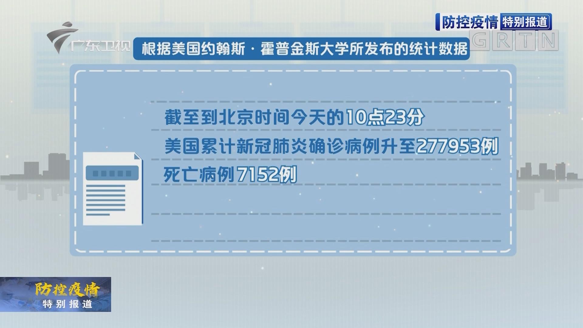 海外新冠肺炎疫情最新数据