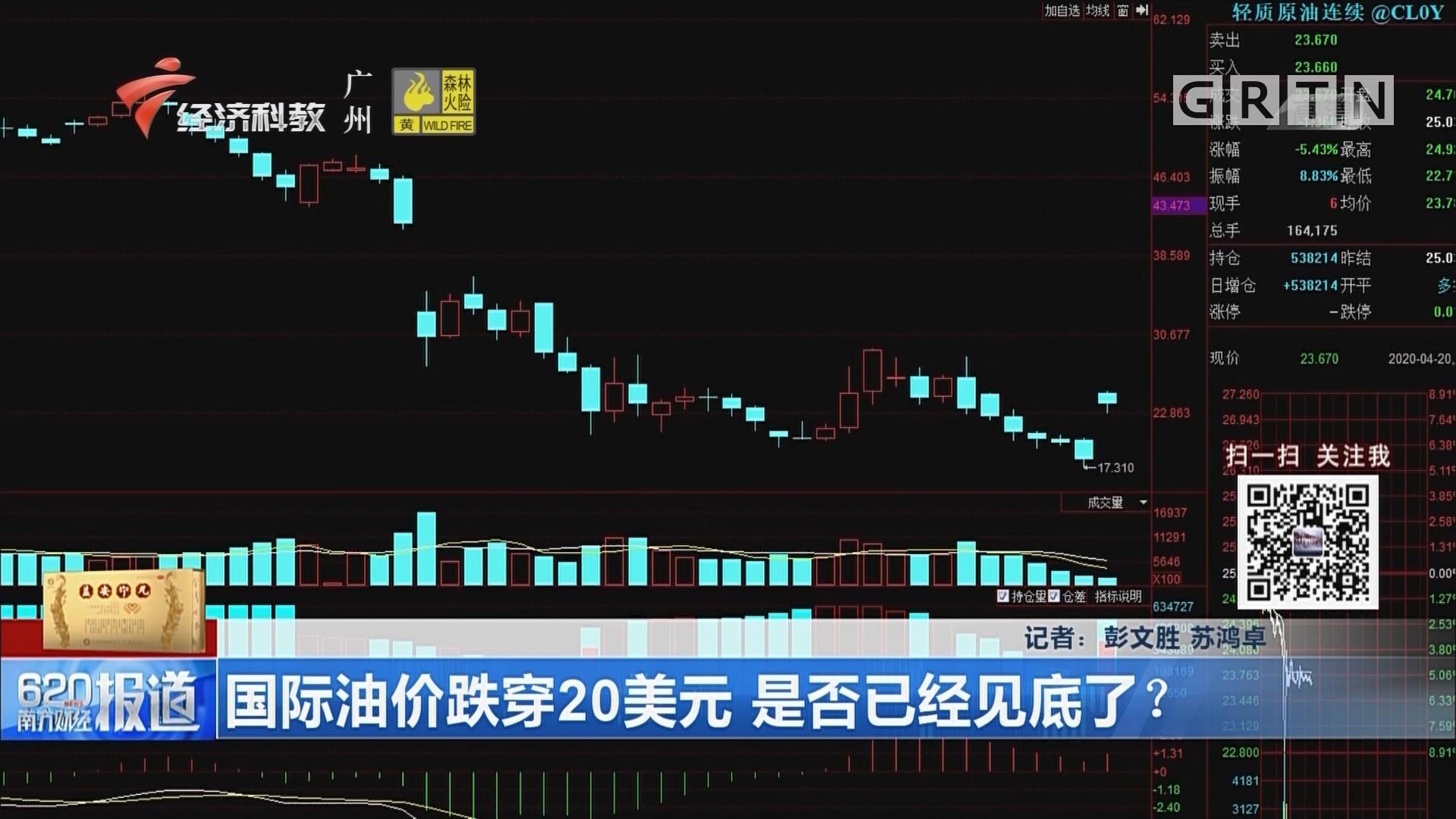 国际油价跌穿20美元 是否已经见底了?
