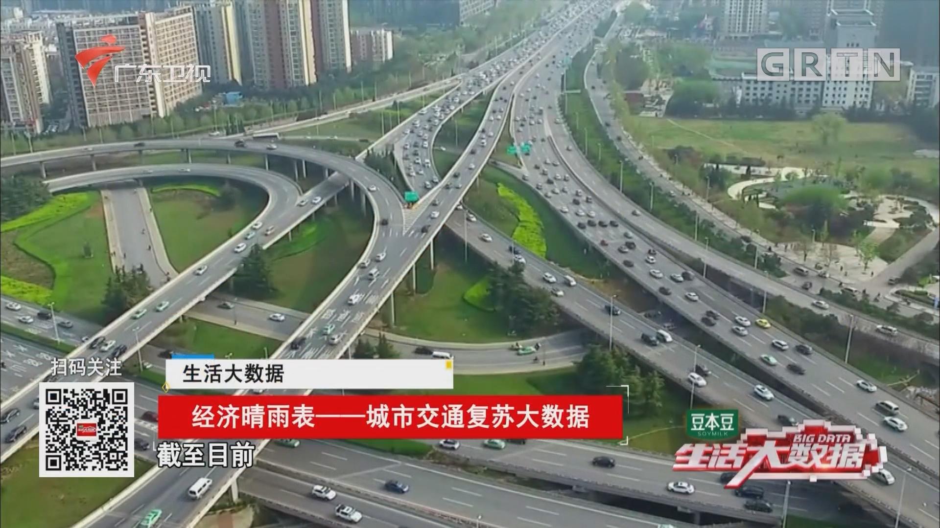 经济晴雨表——城市交通复苏大数据