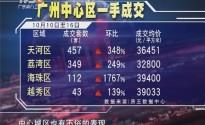 广州中心区楼市为何热度不减?