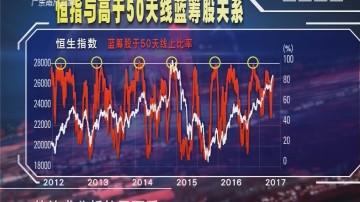 """蓝筹股迎""""追落后潮""""?"""