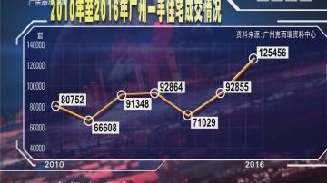 广州供地大增 计划能否落实?