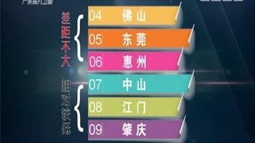 广东薪酬调研出台:327个职位均有增长 最大增幅四成