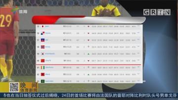 最新世界排名韩国反超中国