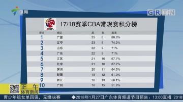 17/18赛季CBA常规赛积分榜