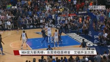 NBA官方新秀榜:东契奇稳居榜首 艾顿升至次席