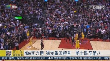 NBA实力榜 猛龙重回榜首 勇士跌至第八