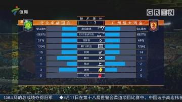北京中赫国安VS广州恒大淘宝 技术统计