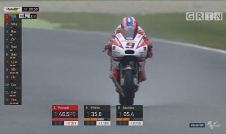MotoGP荷兰站 扎克夺得首个杆位
