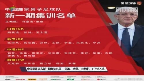 中国男足公布新一期集训名单:郑智、武磊、韦世豪、王子铭入选