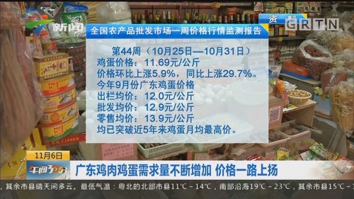 广东鸡肉鸡蛋需求量不断增加 价格一路上扬
