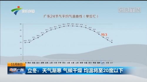 立冬:天气渐寒 气候干燥 均温将至20度以下
