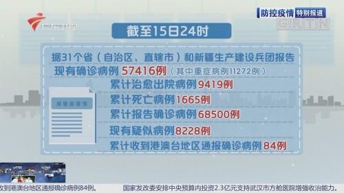 全国新增确诊病例2009例 现有确诊病例57416例