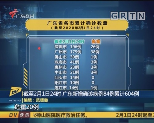 (DV现场)截至2月1日24时 广东新增确诊病例84例累计604例