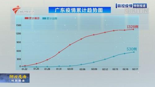 广东省新增确诊病例6例 累计确诊1328例(截至2月17日24时)