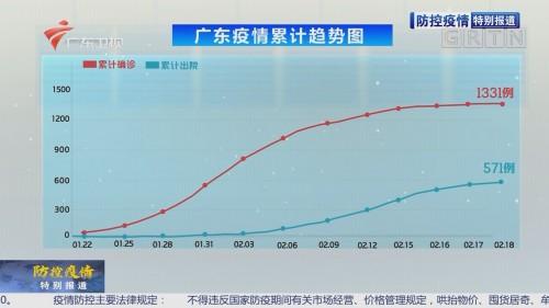 广东新增确诊病例3例 累计1331例