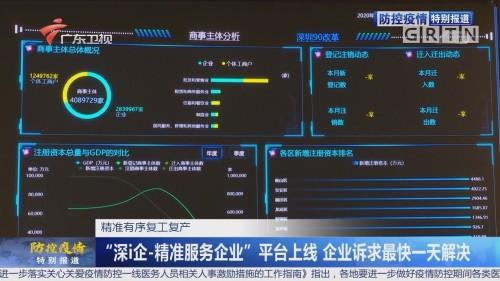 """""""深i企-精准服务企业"""" 平台上线 企业诉求最快一天解决"""