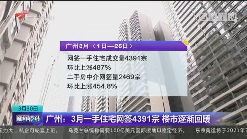 广州:3月一手住宅网签4391宗 楼市逐渐回暖