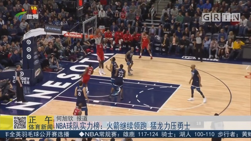 NBA球队实力榜:火箭继续领跑 猛龙力压勇士