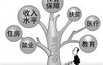 """2017年中央部委开出怎样的""""民生清单""""?"""