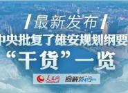 """【图解】最新发布:中央批复了雄安规划纲要!""""干货""""一览"""