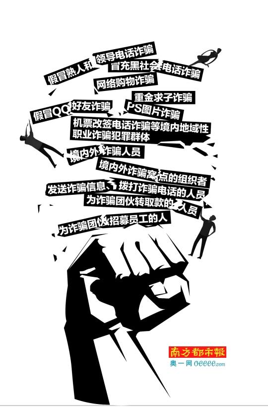 """广东部署严打""""机票改签""""等12类电信诈骗"""