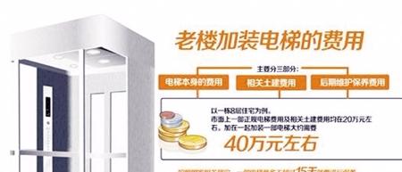 """广州旧楼装电梯 费用分摊有""""标准"""""""