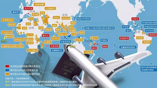 中国公民国庆出境游 57国和地区免签或落地签
