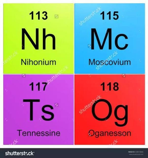 四个新元素被正式命名为:日本、莫斯科、田纳西和欧甘尼辛