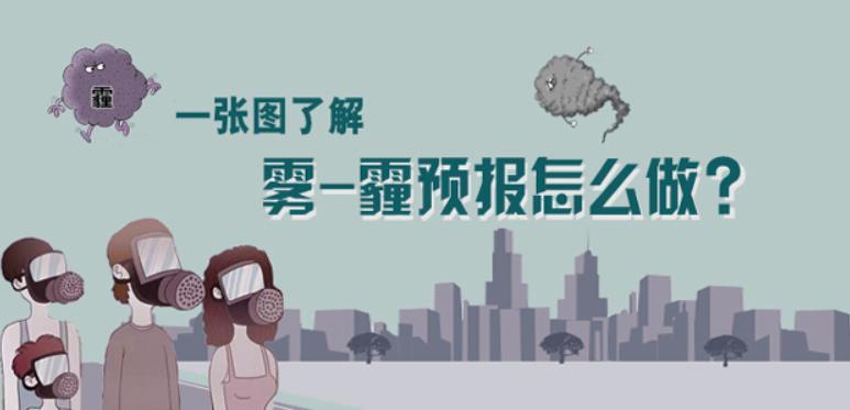 雾和霾预报是如何做出来的?