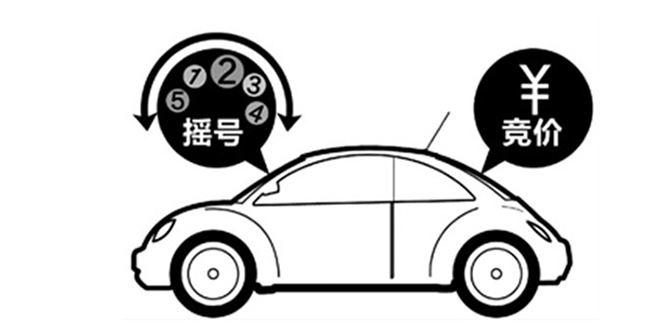 北京车牌彩票:北京的公司申请车牌号码需要满足什么条件,流程是什么?