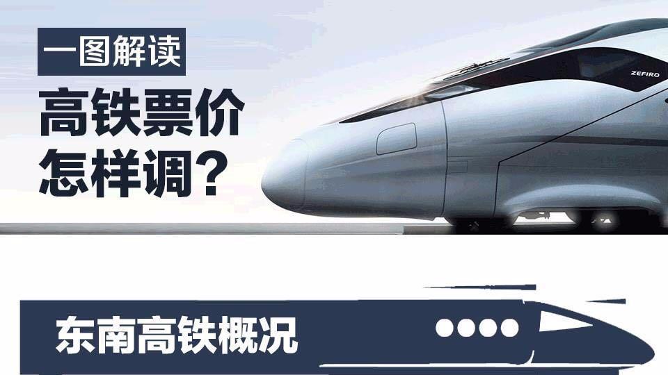 中国高铁将第一次跨省调价 一图解读票价怎样调?
