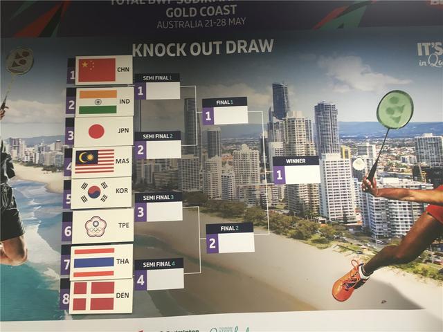 苏杯淘汰赛签表出炉 中国1/4决赛对阵印度