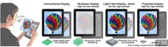 苹果可能推新黑科技 近视眼不戴眼镜也能看清屏幕