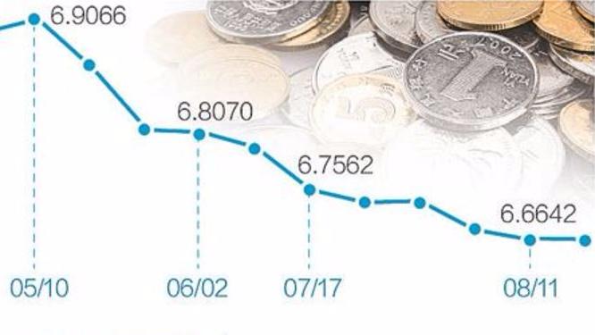 从突破6.9到重返稳定通道 人民币汇率稳住了吗?