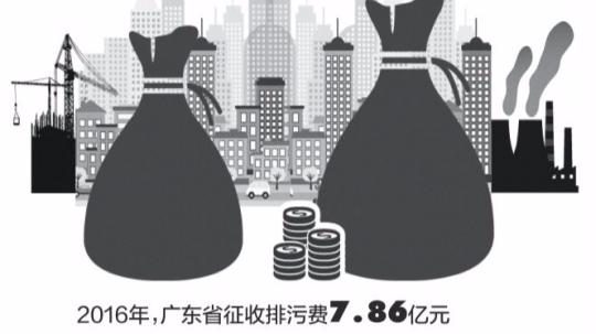 广东拟明年起征环保税 比现行排污费增加1.80亿元