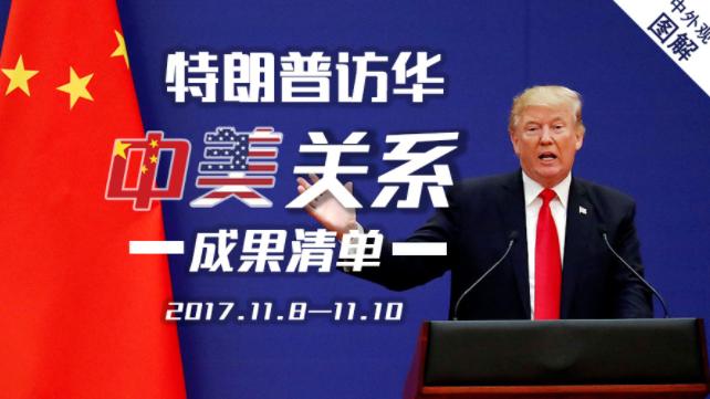 【图解】特朗普访华中美关系成果清单