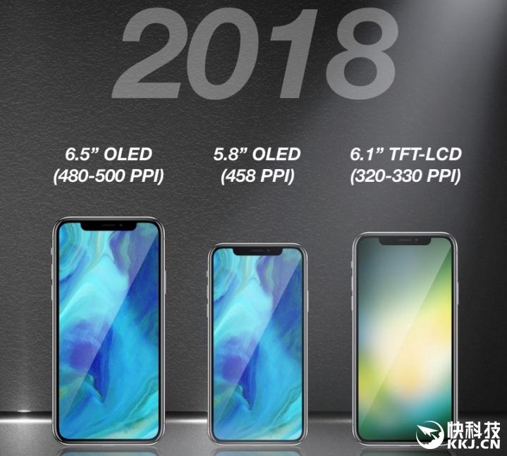 2018年三款iPhone齐齐曝光:最小屏幕6.1吋