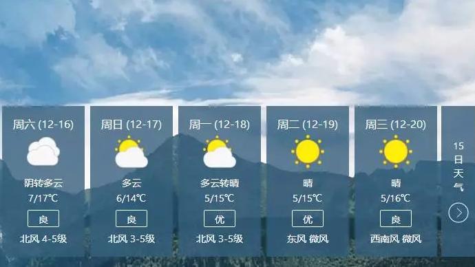 冷空气即将来袭,广州最低温或降至5℃