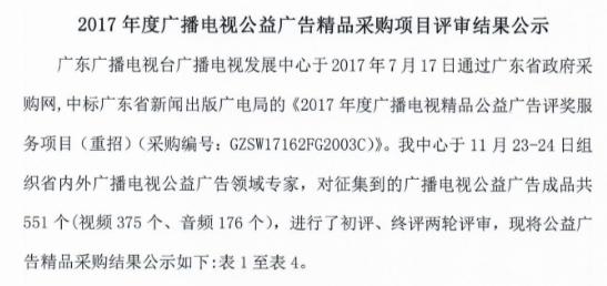 2017年度广播电视公益广告精品采购项目评审结果公示