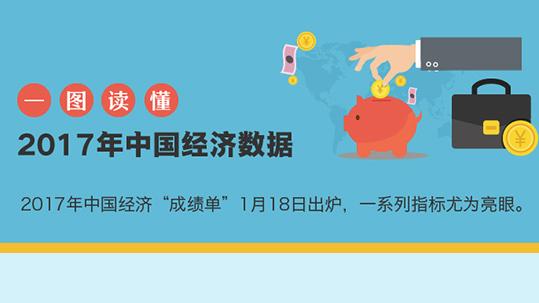 一图读懂2017中国经济数据