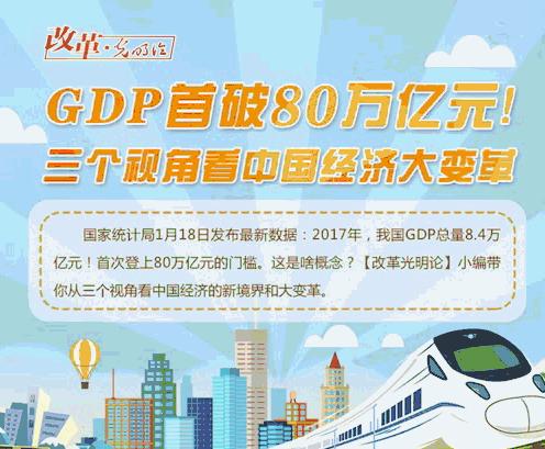 GDP首破80万亿元!三个视角看中国经济大变革
