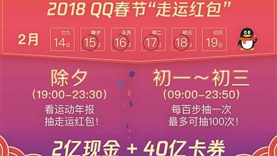 春节抢红包靠拼步数?